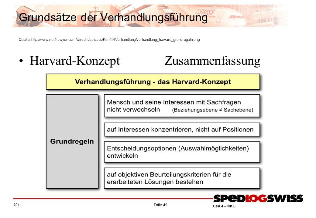 Folie 49 2011 UeK 4 – NKG Grundsätze der Verhandlungsführung Quelle: http://www.net4lawyer.com/wirecht/uploads/KonfliktVerhandlung/verhandlung_harvard
