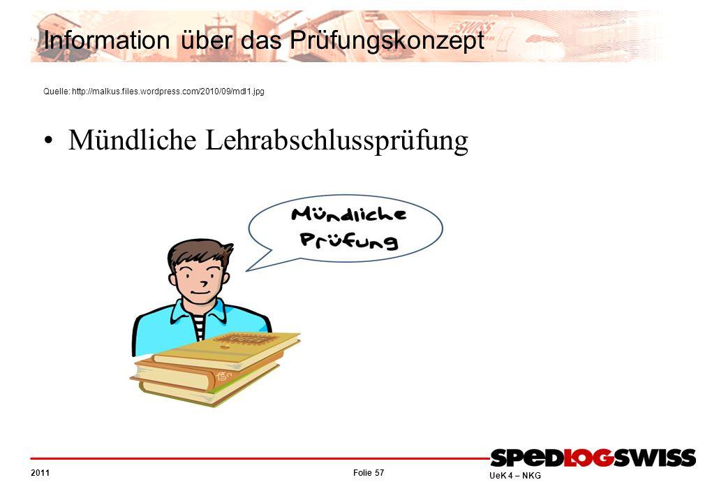 Folie 57 2011 UeK 4 – NKG Information über das Prüfungskonzept Quelle: http://malkus.files.wordpress.com/2010/09/mdl1.jpg Mündliche Lehrabschlussprüfu