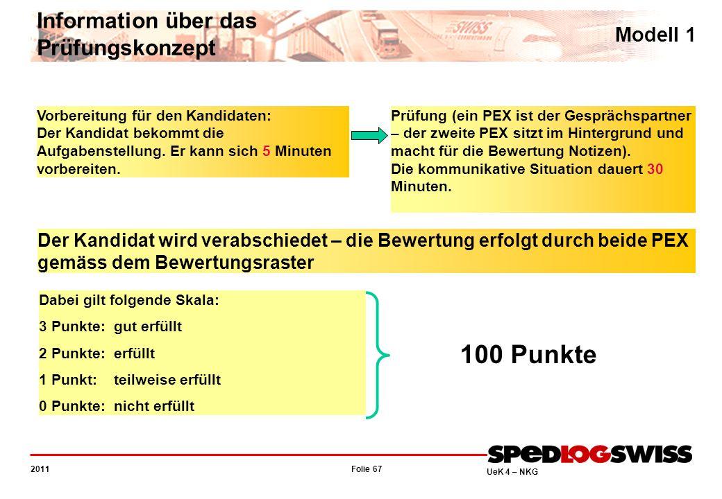 Folie 67 2011 UeK 4 – NKG Information über das Prüfungskonzept Modell 1 Vorbereitung für den Kandidaten: Der Kandidat bekommt die Aufgabenstellung. Er