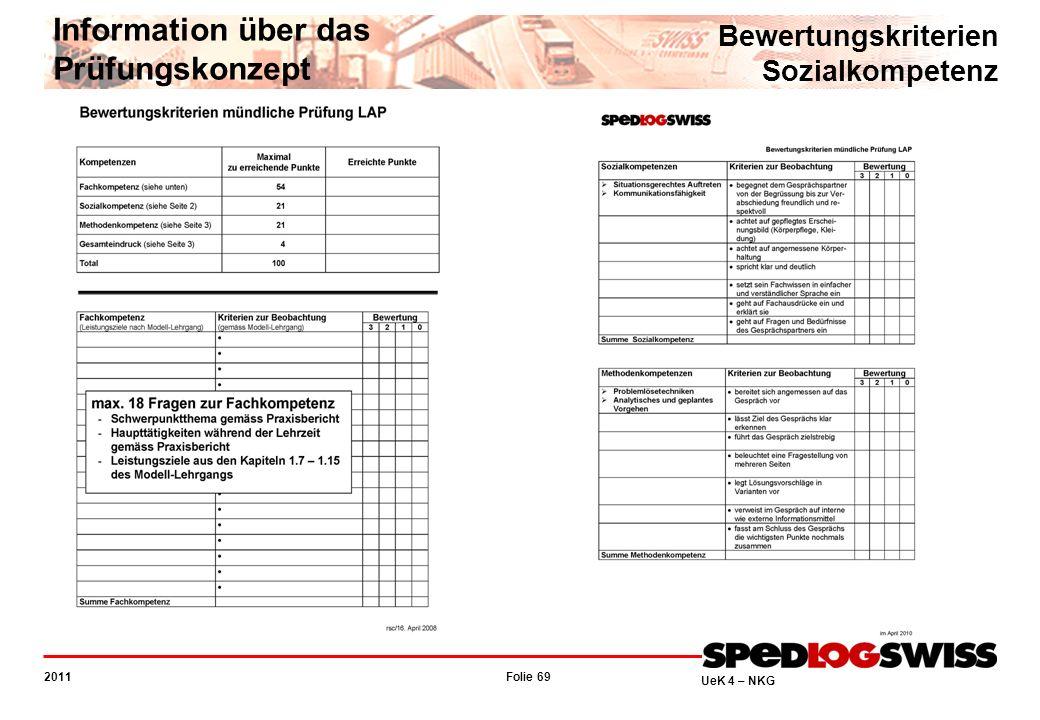 Folie 69 2011 UeK 4 – NKG Information über das Prüfungskonzept Bewertungskriterien Sozialkompetenz
