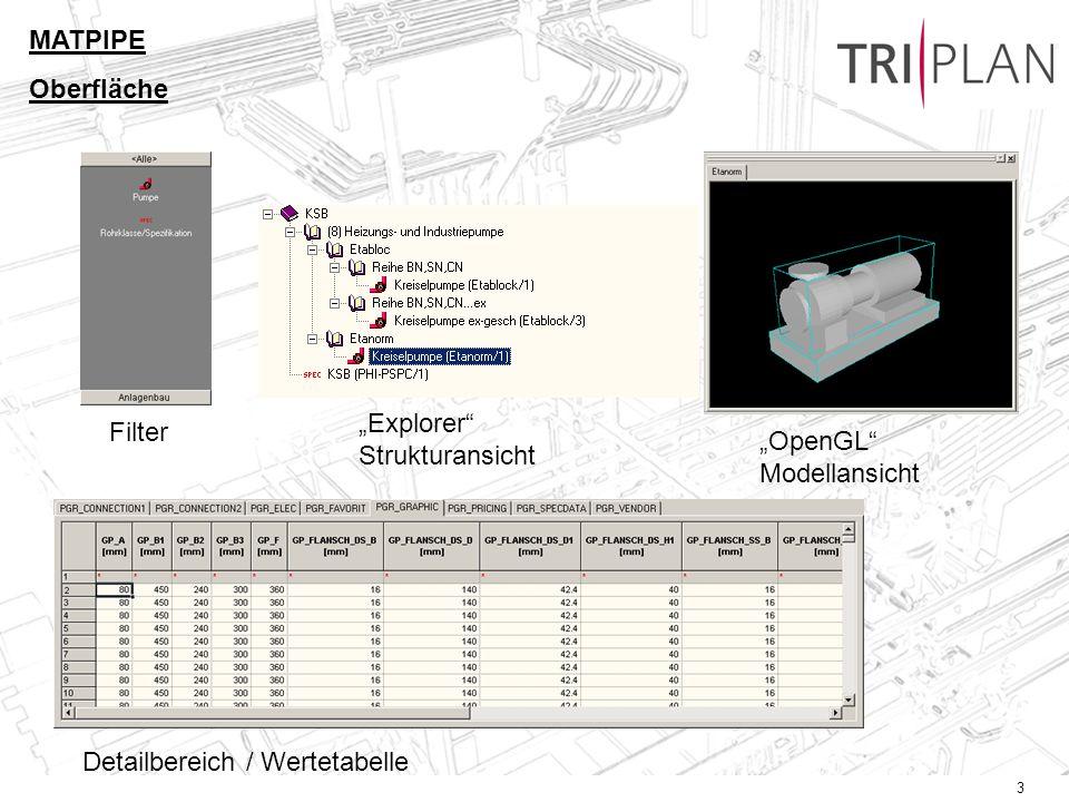 3 MATPIPE Oberfläche Filter Explorer Strukturansicht OpenGL Modellansicht Detailbereich / Wertetabelle