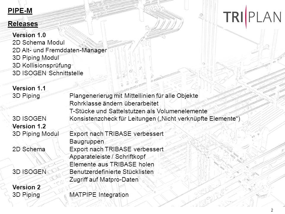 3 PIPE-M Ausblick Version 3.0 (5.0) PIPE-M, TRICAD-MS und die FÖRDERTECHNIK werden zukünftig auf einer gemeinsamen CD vertrieben.