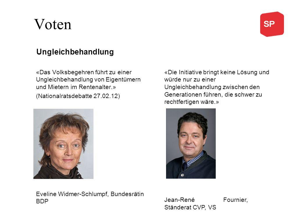 Voten «Das Volksbegehren führt zu einer Ungleichbehandlung von Eigentümern und Mietern im Rentenalter.» (Nationalratsdebatte 27.02.12) Eveline Widmer-