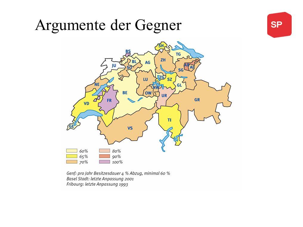 Argumente der Gegner