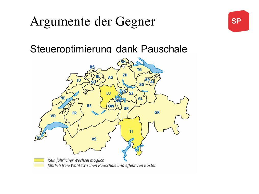 Argumente der Gegner Steueroptimierung dank Pauschale