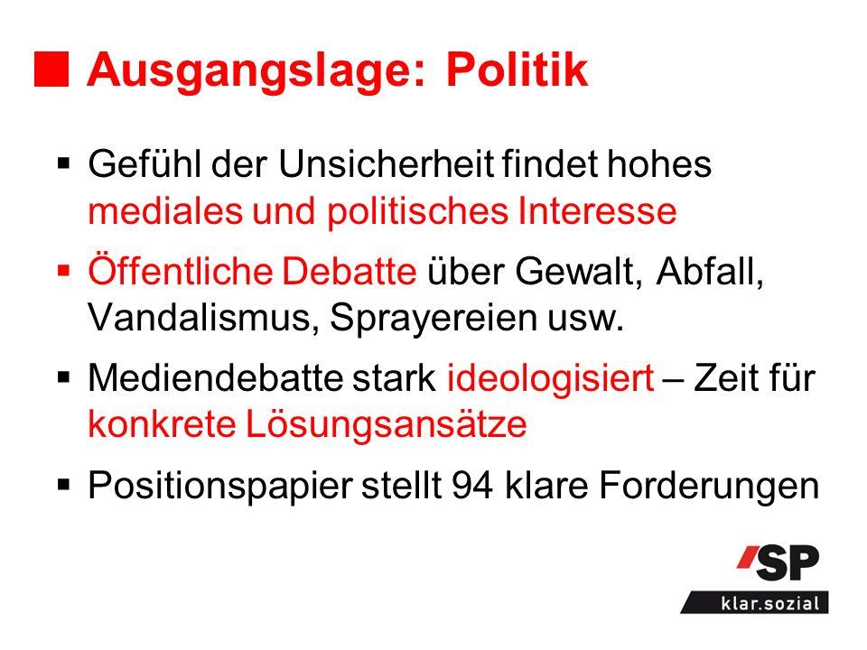 Ausgangslage: Politik Gefühl der Unsicherheit findet hohes mediales und politisches Interesse Öffentliche Debatte über Gewalt, Abfall, Vandalismus, Sp