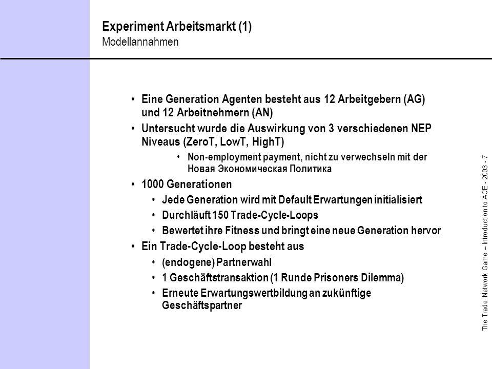 The Trade Network Game – Introduction to ACE - 2003 - 7 Experiment Arbeitsmarkt (1) Modellannahmen Eine Generation Agenten besteht aus 12 Arbeitgebern