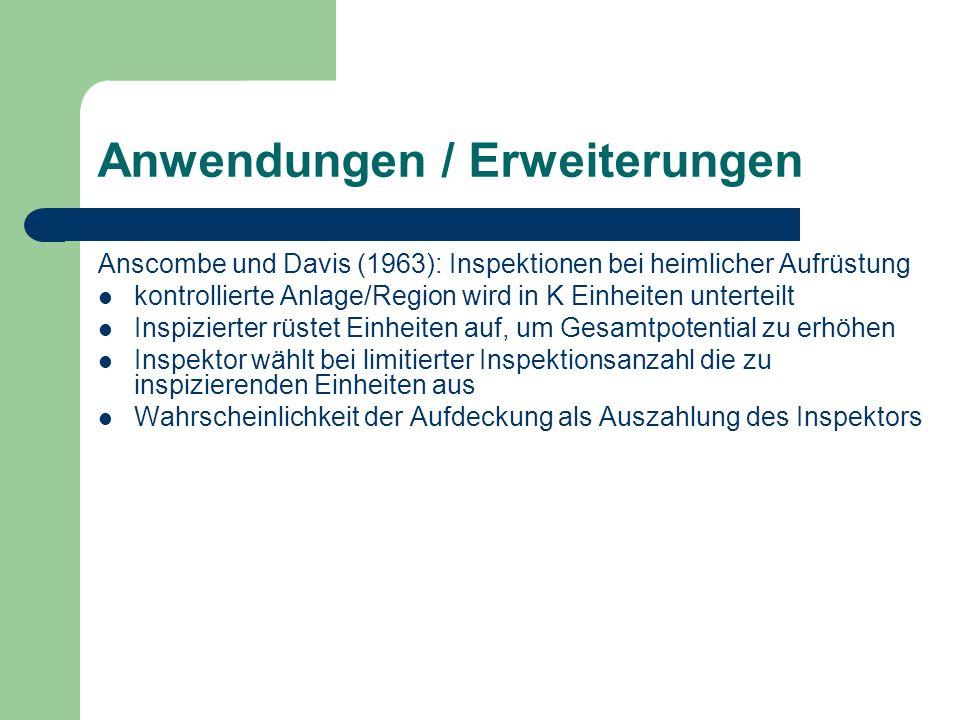Anwendungen / Erweiterungen Anscombe und Davis (1963): Inspektionen bei heimlicher Aufrüstung kontrollierte Anlage/Region wird in K Einheiten unterteilt Inspizierter rüstet Einheiten auf, um Gesamtpotential zu erhöhen Inspektor wählt bei limitierter Inspektionsanzahl die zu inspizierenden Einheiten aus Wahrscheinlichkeit der Aufdeckung als Auszahlung des Inspektors