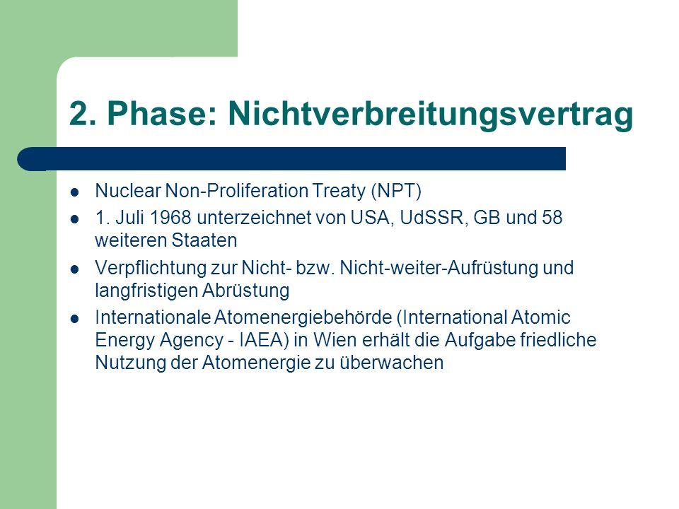 2. Phase: Nichtverbreitungsvertrag Nuclear Non-Proliferation Treaty (NPT) 1.