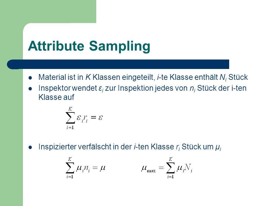 Attribute Sampling Material ist in K Klassen eingeteilt, i-te Klasse enthält N i Stück Inspektor wendet ε i zur Inspektion jedes von n i Stück der i-ten Klasse auf Inspizierter verfälscht in der i-ten Klasse r i Stück um μ i