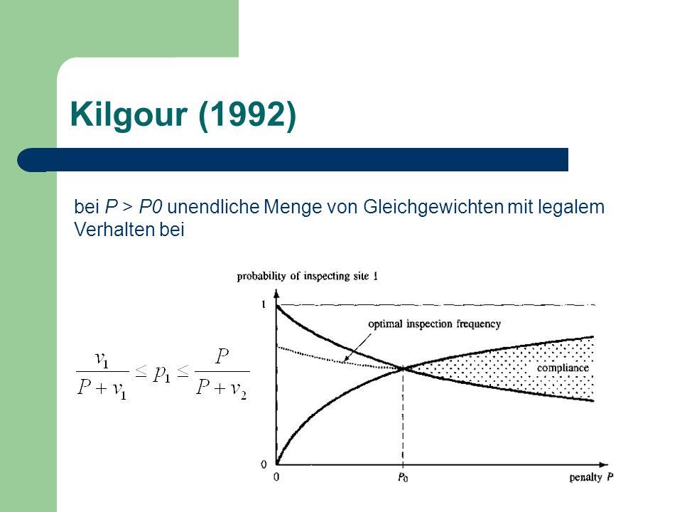 Kilgour (1992) bei P > P0 unendliche Menge von Gleichgewichten mit legalem Verhalten bei