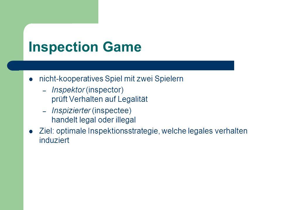Inspection Game nicht-kooperatives Spiel mit zwei Spielern – Inspektor (inspector) prüft Verhalten auf Legalität – Inspizierter (inspectee) handelt legal oder illegal Ziel: optimale Inspektionsstrategie, welche legales verhalten induziert