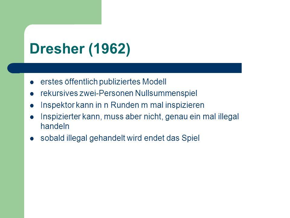 Dresher (1962) erstes öffentlich publiziertes Modell rekursives zwei-Personen Nullsummenspiel Inspektor kann in n Runden m mal inspizieren Inspizierter kann, muss aber nicht, genau ein mal illegal handeln sobald illegal gehandelt wird endet das Spiel