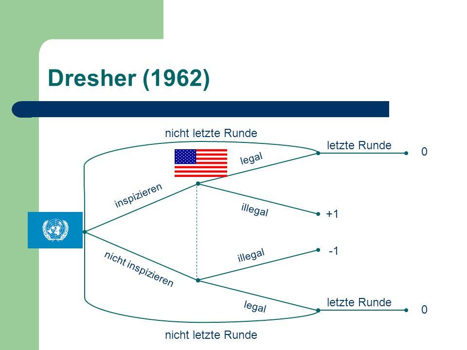 Dresher (1962) inspizieren nicht inspizieren legal illegal legal +1 0 letzte Runde 0 nicht letzte Runde