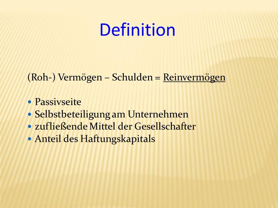 Definition (Roh-) Vermögen – Schulden = Reinvermögen Passivseite Selbstbeteiligung am Unternehmen zufließende Mittel der Gesellschafter Anteil des Haf