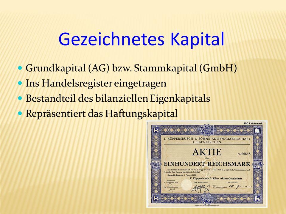 Gezeichnetes Kapital Grundkapital (AG) bzw. Stammkapital (GmbH) Ins Handelsregister eingetragen Bestandteil des bilanziellen Eigenkapitals Repräsentie