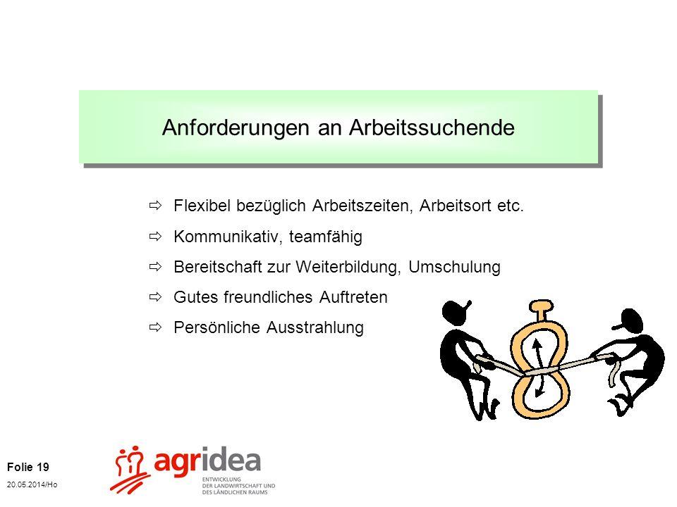 Folie 19 20.05.2014/Ho Anforderungen an Arbeitssuchende Flexibel bezüglich Arbeitszeiten, Arbeitsort etc.