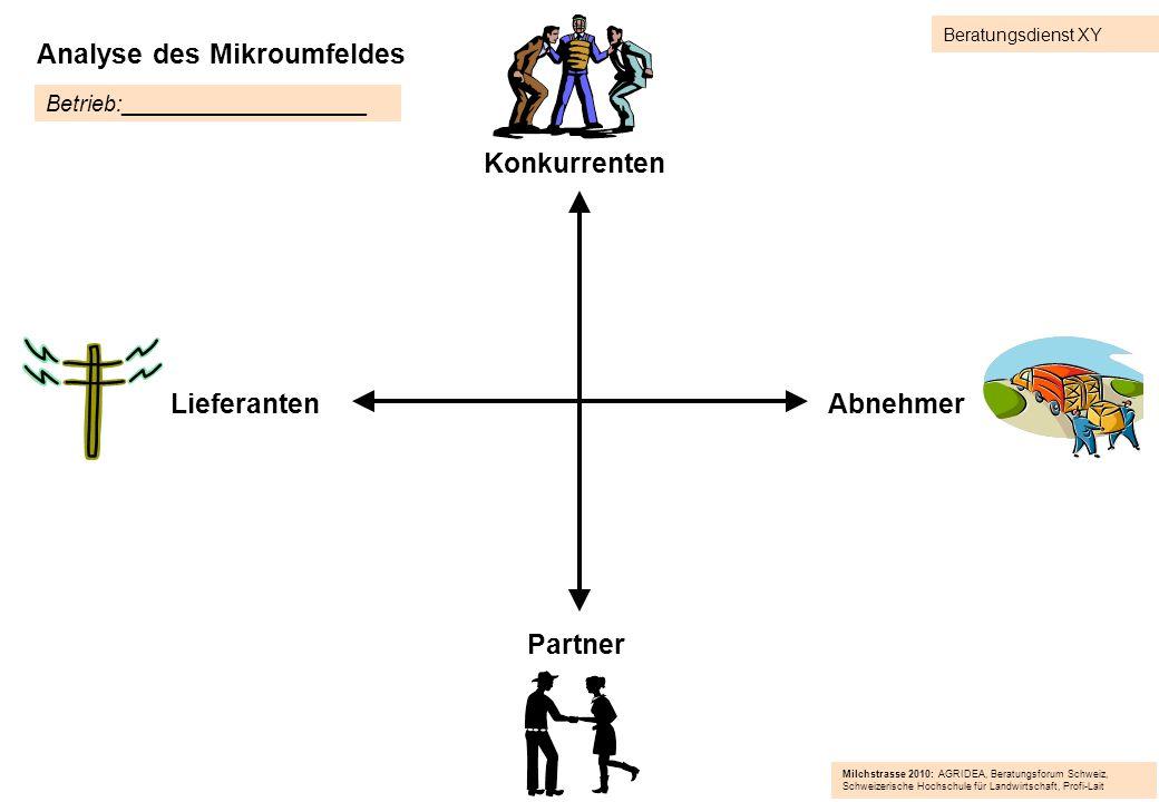 Analyse des Mikroumfeldes LieferantenAbnehmer Partner Konkurrenten Milchstrasse 2010: AGRIDEA, Beratungsforum Schweiz, Schweizerische Hochschule für L