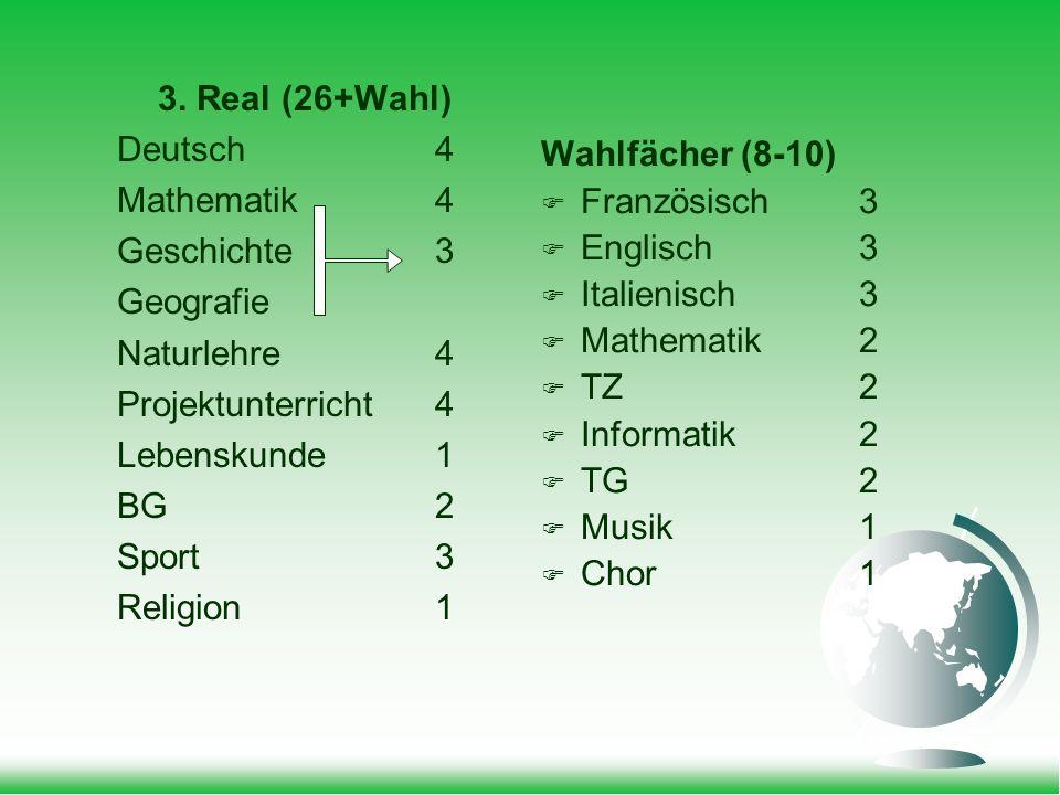 Wahlfächer (8-10) Französisch3 Englisch3 Italienisch3 Mathematik2 TZ2 Informatik2 TG2 Musik1 Chor1 3.