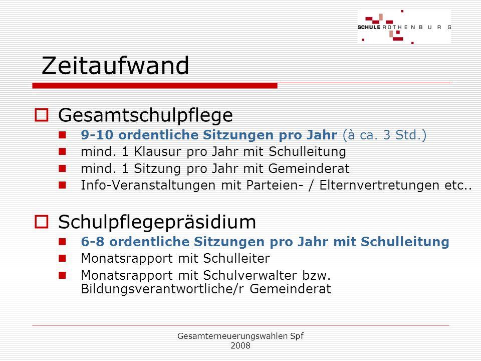 Gesamterneuerungswahlen Spf 2008 Zeitaufwand Arbeitspensum Spf-Präsident/-in: ca.