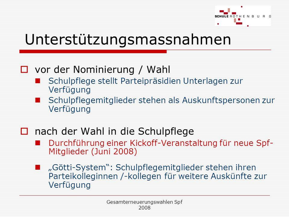 Gesamterneuerungswahlen Spf 2008 Fazit: Was bringt das Amt.
