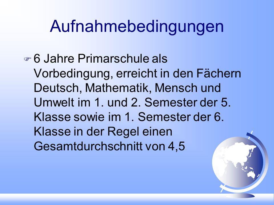 Aufnahmebedingungen 6 Jahre Primarschule als Vorbedingung, erreicht in den Fächern Deutsch, Mathematik, Mensch und Umwelt im 1.