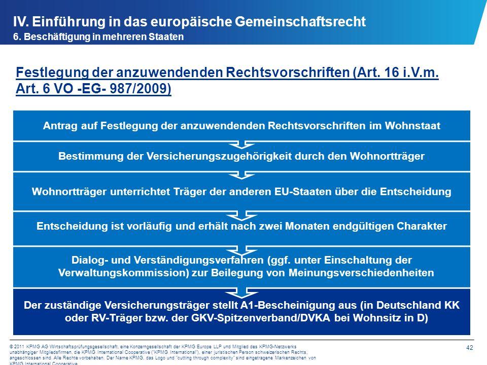 42 © 2011 KPMG AG Wirtschaftsprüfungsgesellschaft, eine Konzerngesellschaft der KPMG Europe LLP und Mitglied des KPMG-Netzwerks unabhängiger Mitglieds