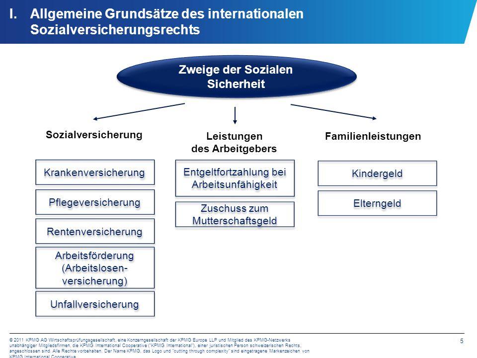 5 © 2011 KPMG AG Wirtschaftsprüfungsgesellschaft, eine Konzerngesellschaft der KPMG Europe LLP und Mitglied des KPMG-Netzwerks unabhängiger Mitgliedsf