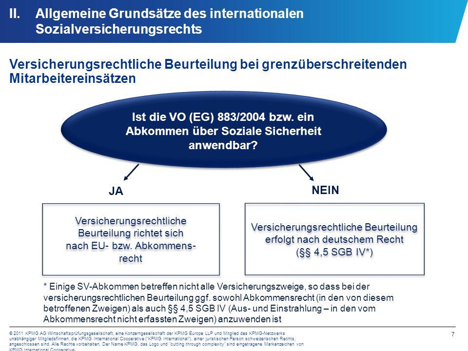 7 © 2011 KPMG AG Wirtschaftsprüfungsgesellschaft, eine Konzerngesellschaft der KPMG Europe LLP und Mitglied des KPMG-Netzwerks unabhängiger Mitgliedsf