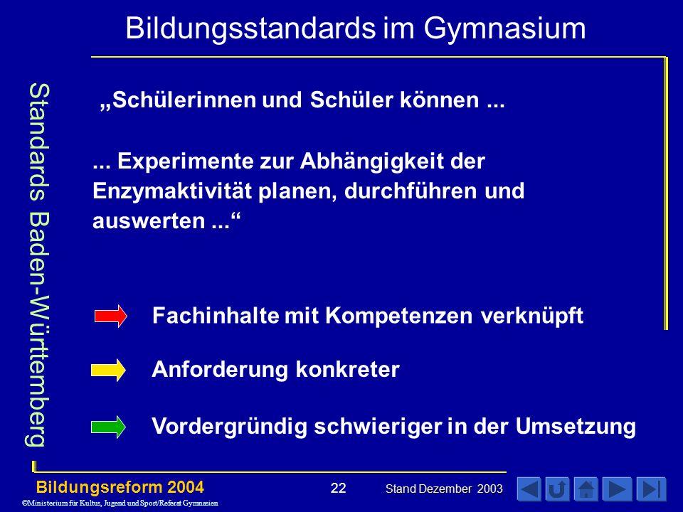 Bildungsstandards im Gymnasium Bildungsreform 2004 Stand Dezember 2003 22 Schülerinnen und Schüler können......