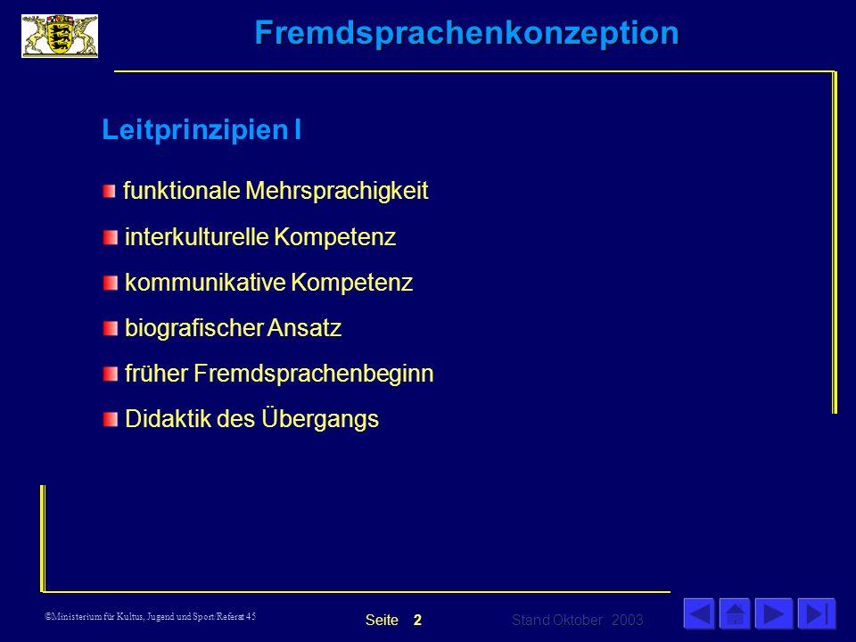Fremdsprachenkonzeption Stand Oktober 2003 Seite ©Ministerium für Kultus, Jugend und Sport/Referat 45 Sprachlernkompetenz - Strategien, Selbstständigkeit - lebenslanges Lernen - außerschulische Zertifizierungen Sprachkompetenz - kommunikative Kompetenz - mündliche Sprachkompetenz - rezeptive Fertigkeiten (Hör-/ Seh- und Leseverstehen) - Reflexion über Sprache Leitprinzipien II 3