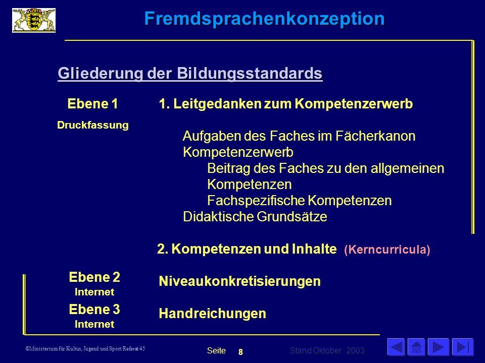 Fremdsprachenkonzeption Stand Oktober 2003 Seite ©Ministerium für Kultus, Jugend und Sport/Referat 45 Gliederung der Bildungsstandards Gliederung der Bildungsstandards 1.