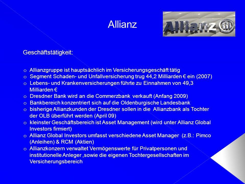 Allianz Umsatz: Euro30.06.200930.06.2008Veränderung Umsatz14,3 Mrd.14,0 Mrd.2,5% - Schaden- und Unfallversicherung5,7 Mrd.5,8 Mrd.-1,1% - Lebensversicherung6,9 Mrd.6,7 Mrd.3,9% - private Krankenversicherung1,6 Mrd.