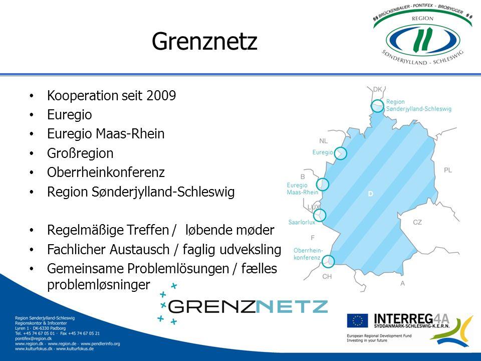 Grenznetz Kooperation seit 2009 Euregio Euregio Maas-Rhein Großregion Oberrheinkonferenz Region Sønderjylland-Schleswig Regelmäßige Treffen / løbende