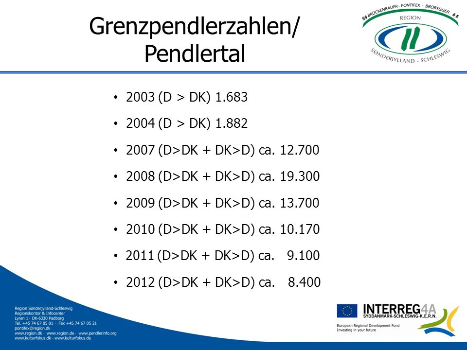 Grenzpendlerzahlen/ Pendlertal 2003 (D > DK) 1.683 2004 (D > DK) 1.882 2007 (D>DK + DK>D) ca. 12.700 2008 (D>DK + DK>D) ca. 19.300 2009 (D>DK + DK>D)
