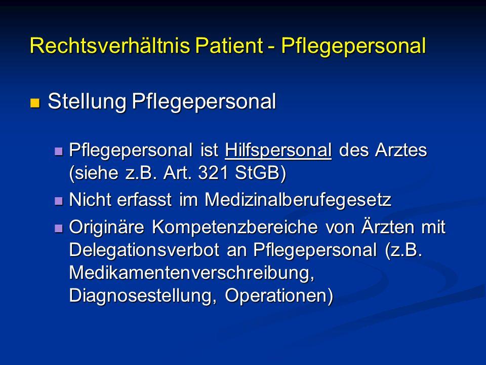 Rechtsverhältnis Patient - Pflegepersonal Stellung Pflegepersonal Stellung Pflegepersonal Pflegepersonal ist Hilfspersonal des Arztes (siehe z.B. Art.