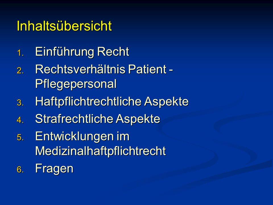 Inhaltsübersicht 1. Einführung Recht 2. Rechtsverhältnis Patient - Pflegepersonal 3. Haftpflichtrechtliche Aspekte 4. Strafrechtliche Aspekte 5. Entwi
