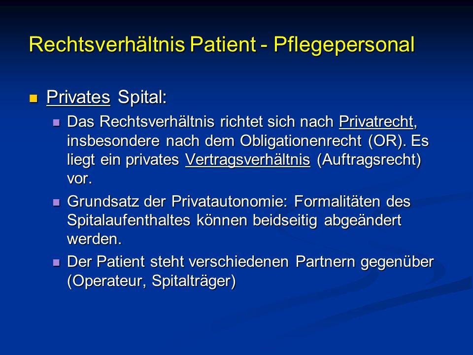 Rechtsverhältnis Patient - Pflegepersonal Privates Spital: Privates Spital: Das Rechtsverhältnis richtet sich nach Privatrecht, insbesondere nach dem