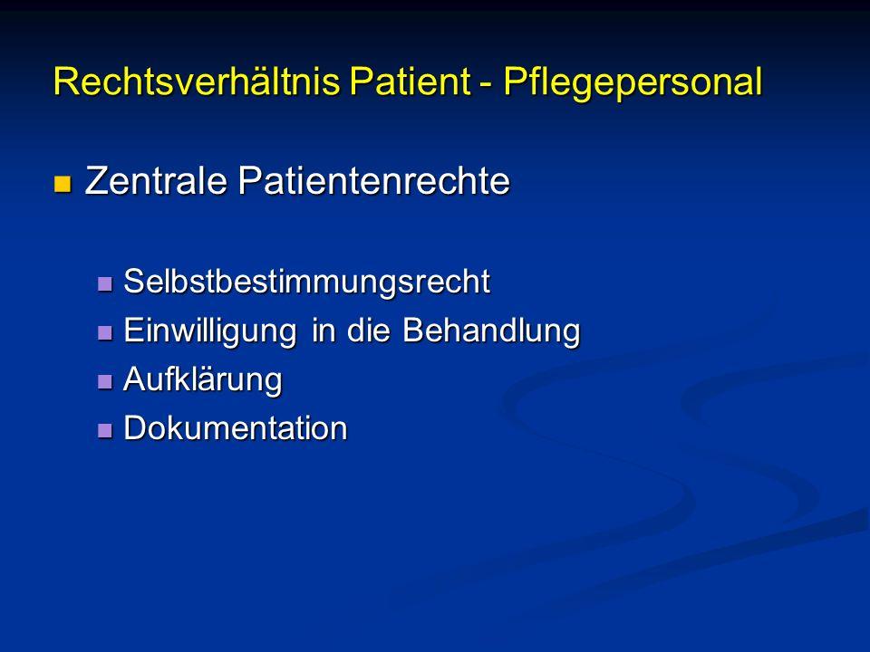 Rechtsverhältnis Patient - Pflegepersonal Zentrale Patientenrechte Zentrale Patientenrechte Selbstbestimmungsrecht Selbstbestimmungsrecht Einwilligung