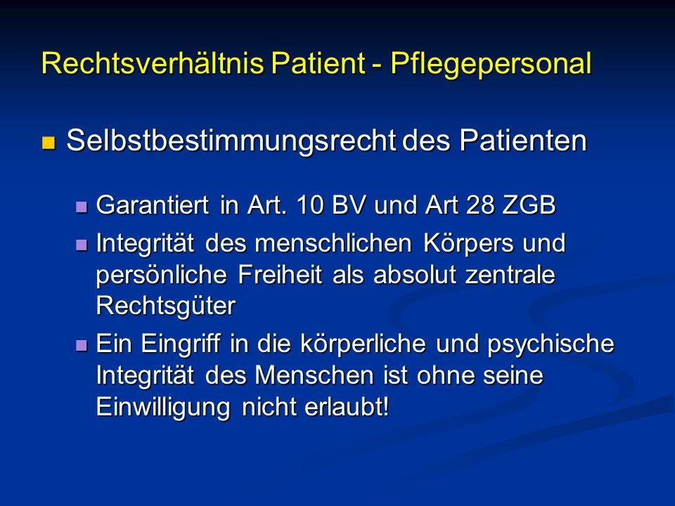 Rechtsverhältnis Patient - Pflegepersonal Selbstbestimmungsrecht des Patienten Selbstbestimmungsrecht des Patienten Garantiert in Art. 10 BV und Art 2