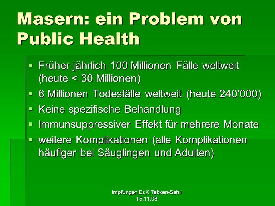 Impfungen Dr.K.Takken-Sahli 15.11.08 Masern: ein Problem von Public Health Früher jährlich 100 Millionen Fälle weltweit (heute < 30 Millionen) Früher