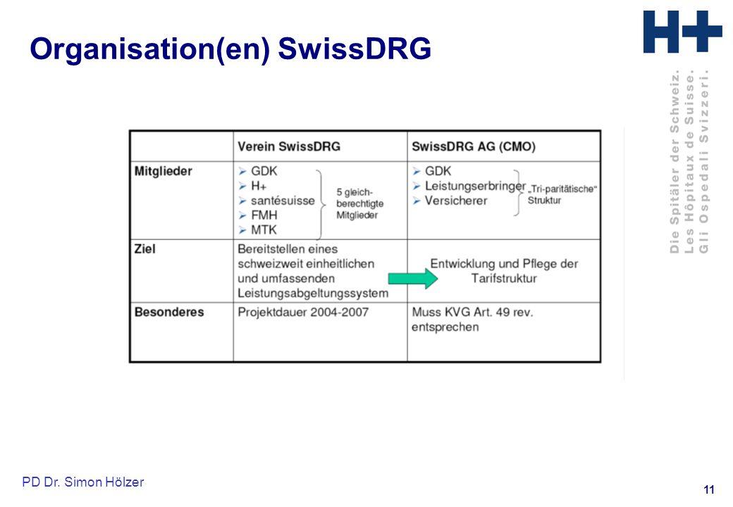 11 PD Dr. Simon Hölzer Organisation(en) SwissDRG