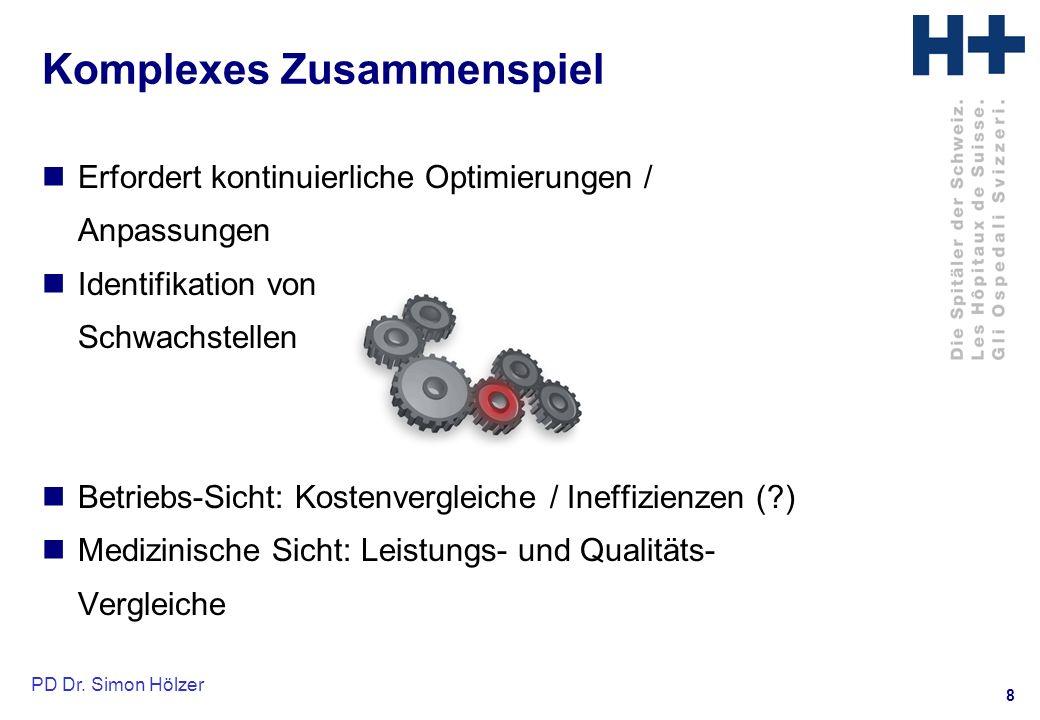 9 PD Dr.Simon Hölzer Wie jedes Anreizsystem führen auch DRG zu Fehlanreizen, z.B.