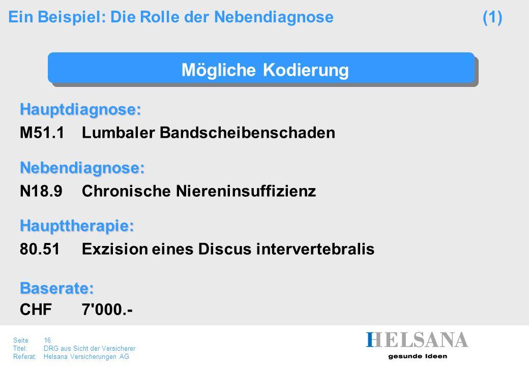 Seite 16 Titel:DRG aus Sicht der Versicherer Referat:Helsana Versicherungen AG Mögliche Kodierung Ein Beispiel: Die Rolle der Nebendiagnose (1) Hauptd