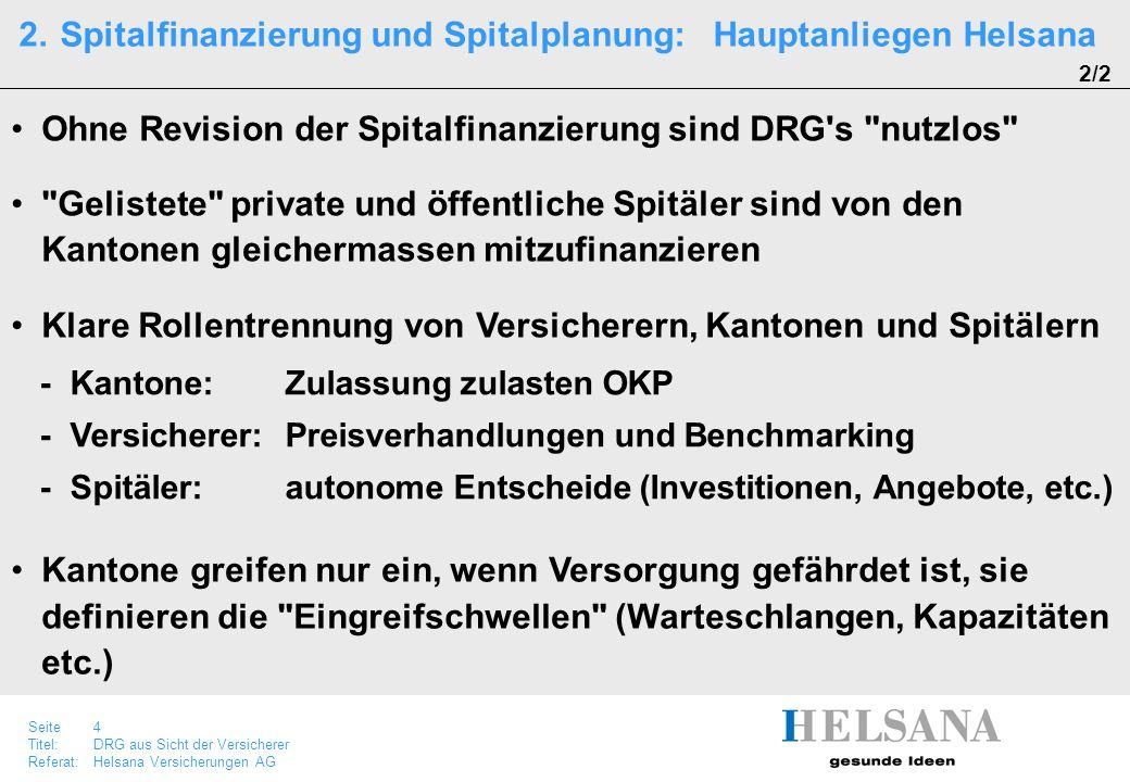 Seite 4 Titel:DRG aus Sicht der Versicherer Referat:Helsana Versicherungen AG Ohne Revision der Spitalfinanzierung sind DRG's