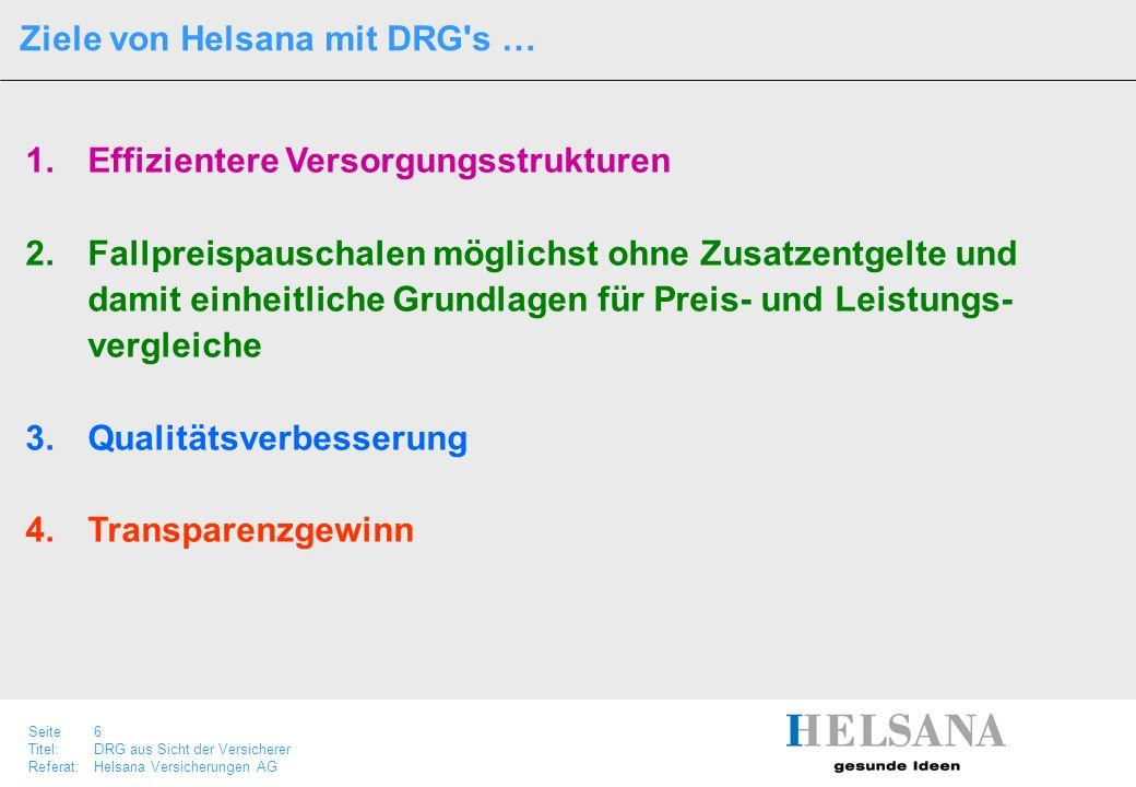 Seite 6 Titel:DRG aus Sicht der Versicherer Referat:Helsana Versicherungen AG Ziele von Helsana mit DRG's … 1.Effizientere Versorgungsstrukturen 2.Fal