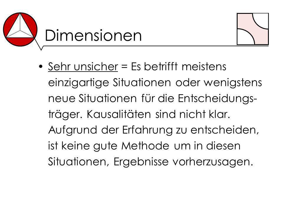 Dimensionen Sehr unsicher = Es betrifft meistens einzigartige Situationen oder wenigstens neue Situationen für die Entscheidungs- träger. Kausalitäten