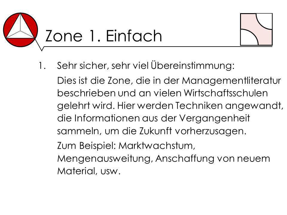 Zone 1. Einfach 1.Sehr sicher, sehr viel Übereinstimmung: Dies ist die Zone, die in der Managementliteratur beschrieben und an vielen Wirtschaftsschul