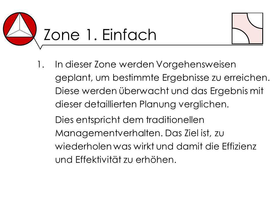 Zone 1. Einfach 1.In dieser Zone werden Vorgehensweisen geplant, um bestimmte Ergebnisse zu erreichen. Diese werden überwacht und das Ergebnis mit die