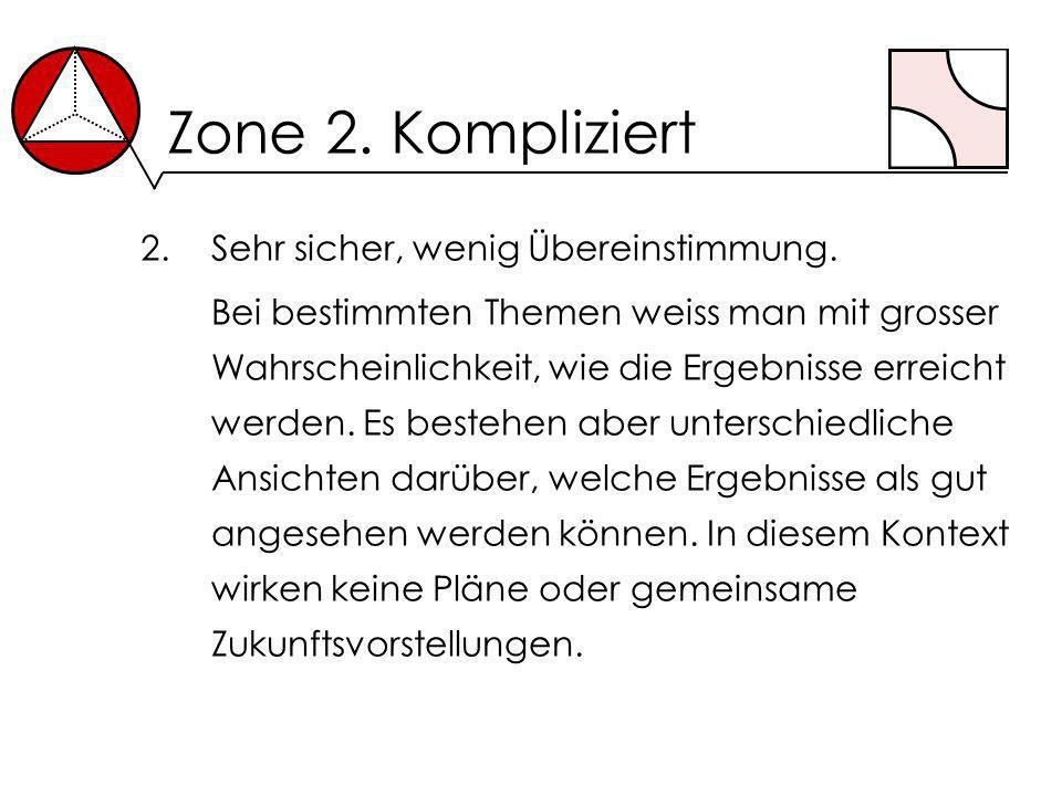 Zone 2. Kompliziert 2.Sehr sicher, wenig Übereinstimmung. Bei bestimmten Themen weiss man mit grosser Wahrscheinlichkeit, wie die Ergebnisse erreicht